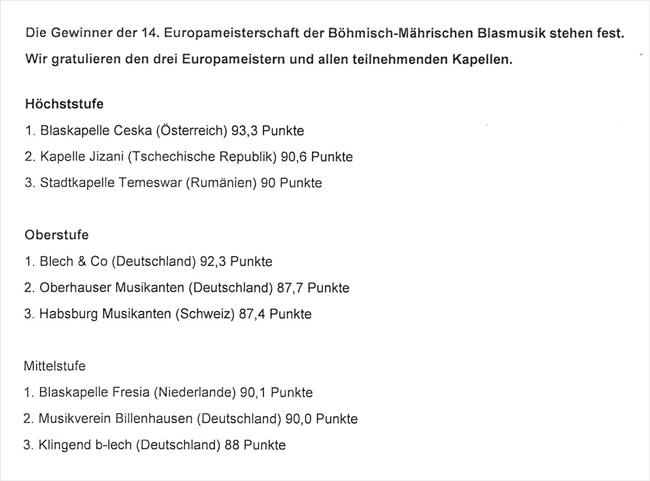 Výsledková listina 14. ročník Mistrovství Evropy
